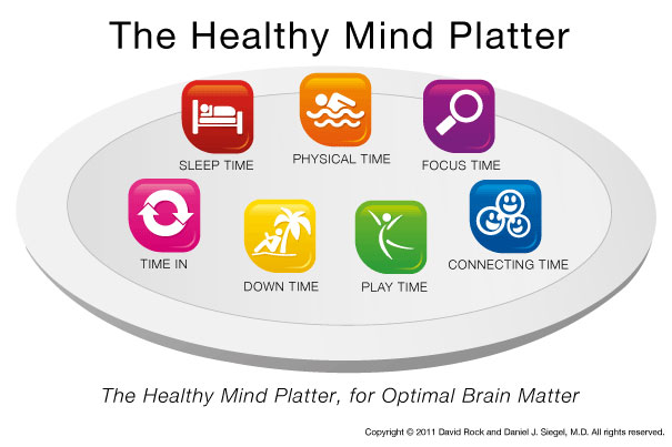 Healthy Mind Platter - what you need to balance your mind throughout the day