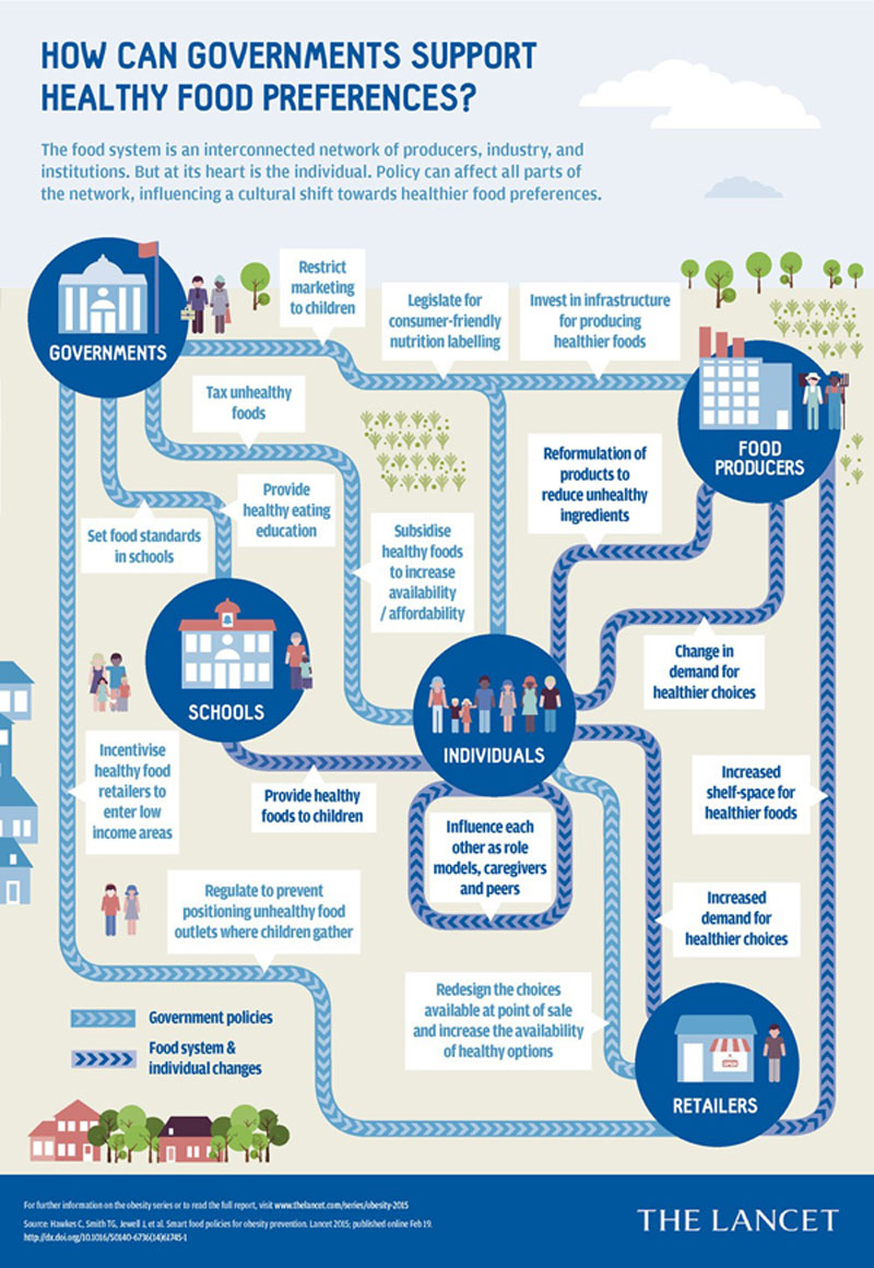 Lancet Infographic Aug Blog Post