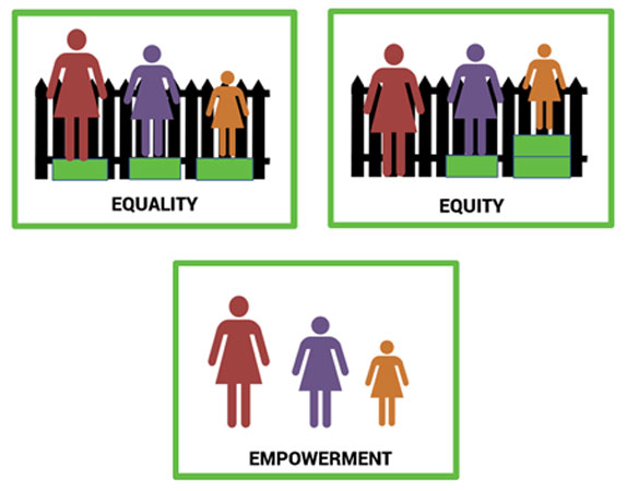 equality equity empowerment for web