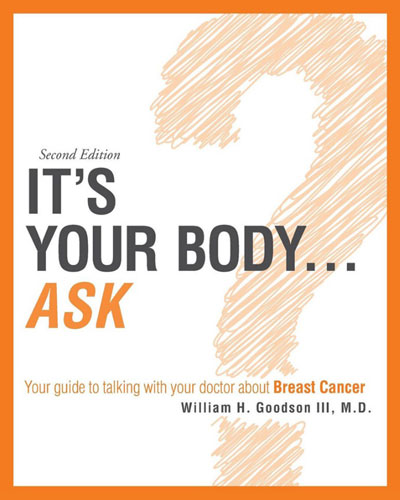 its your body cover blog