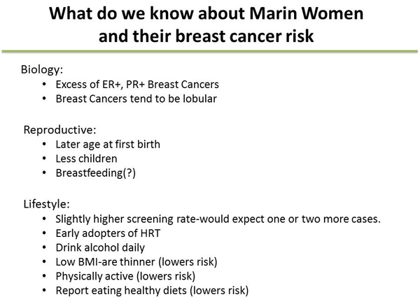 marin breast cancer risk